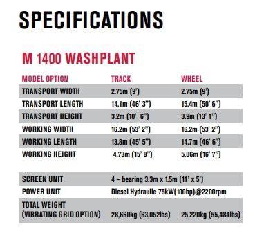 M1400 Specs
